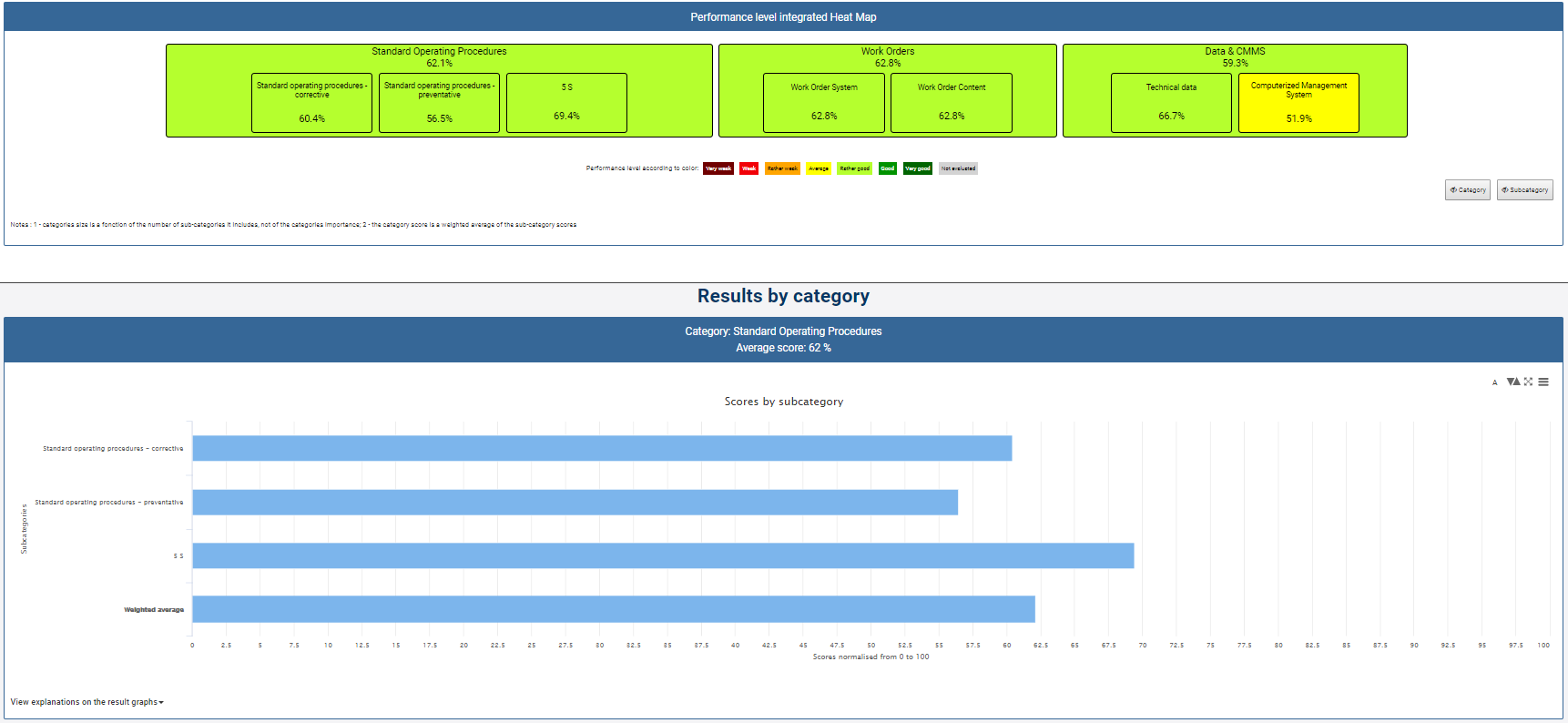 results-MA-IF4-1.PNG