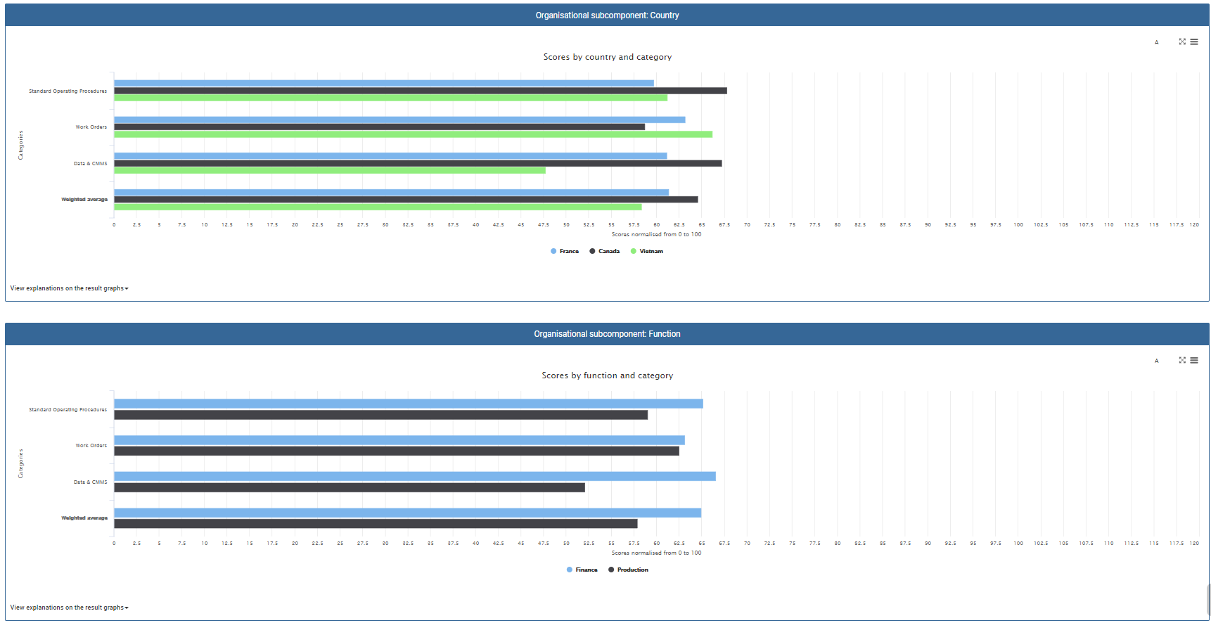 results-MA-IF4-2.PNG