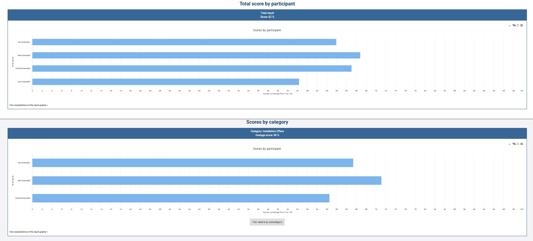 results-MA-IF4-3.PNG
