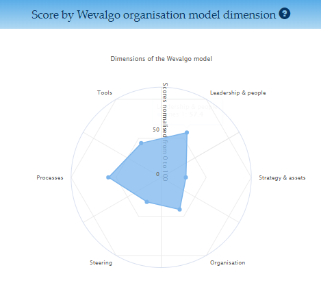 results-MA-IF4-4.png