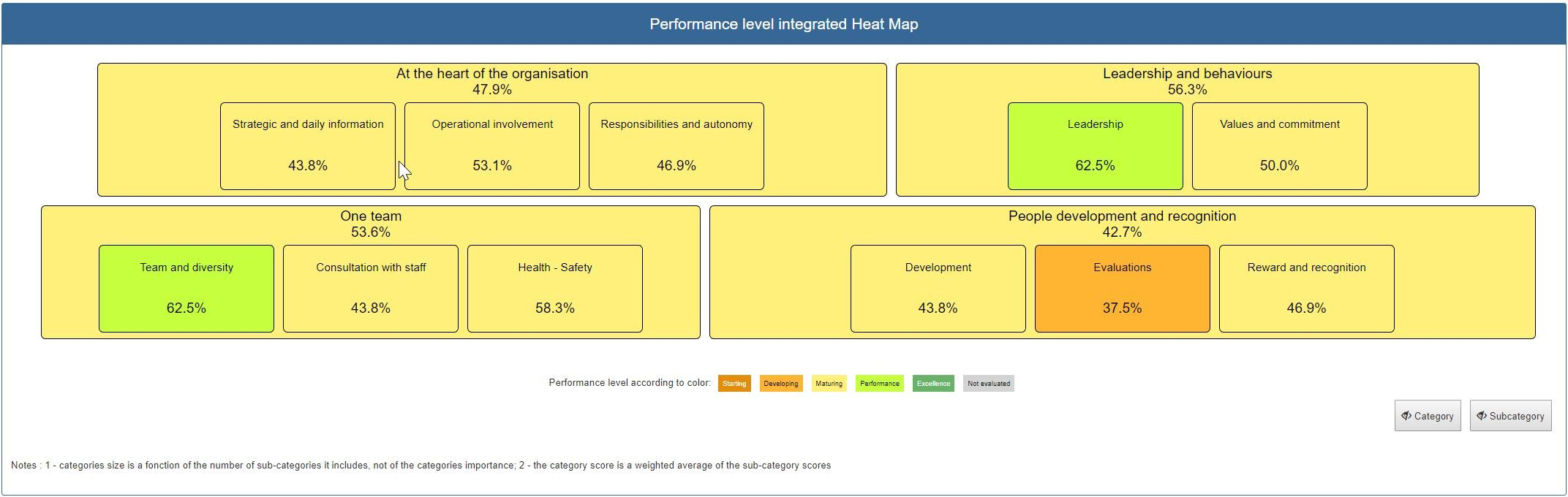results_employee_engagement_heatmap-compress.jpg